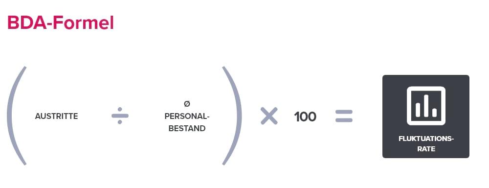 BDA-Formel Mitarbeiterfluktuation