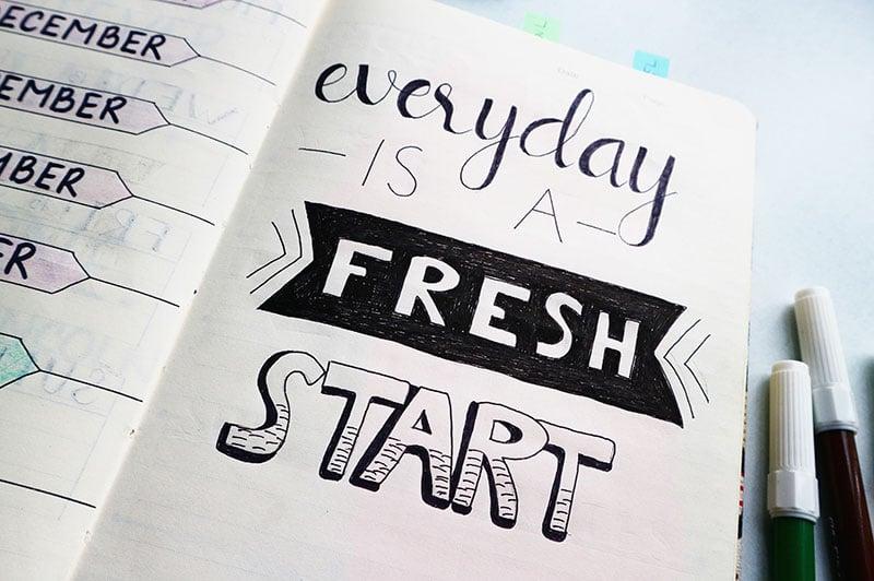 Tagesplanung motivierender Spruch