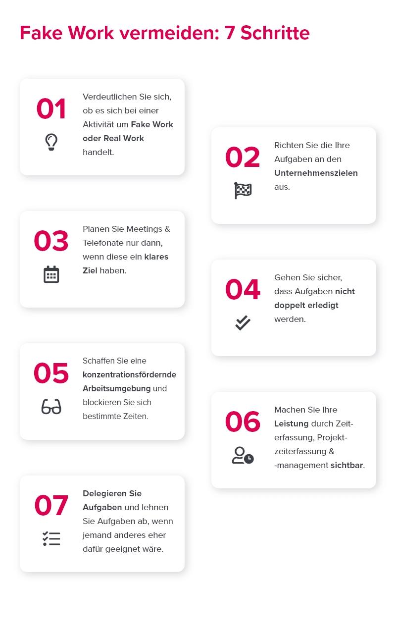 Infografik, die das Vermeiden von Fake Work erklärt