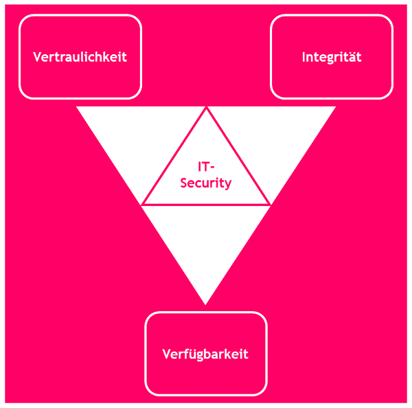 it-security-1