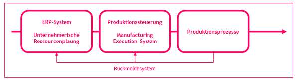 produktionssteuerung-fuer-kmu.jpg