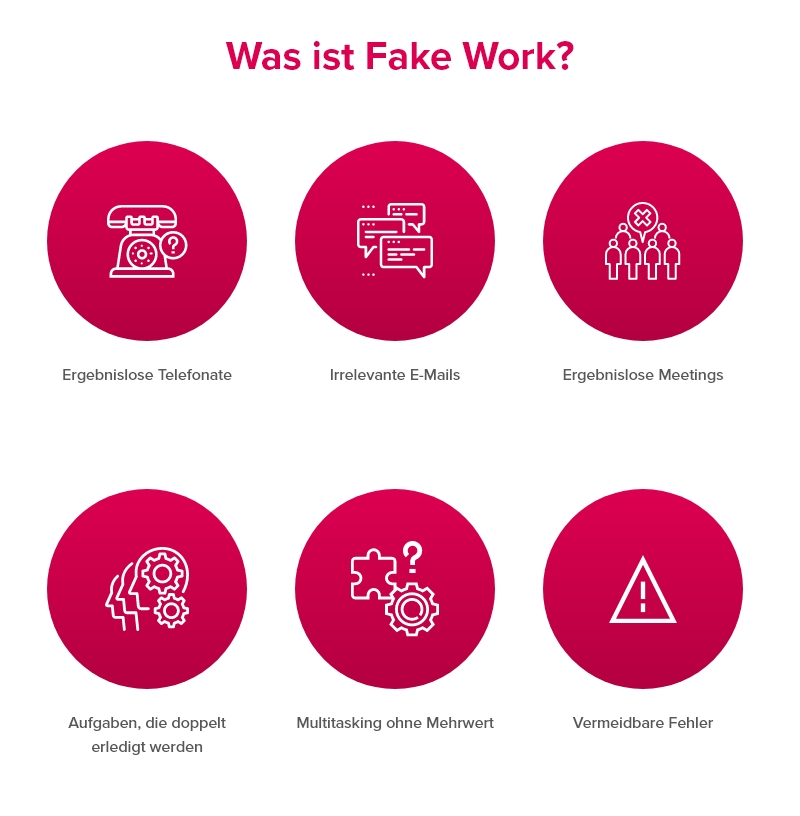 Infografik über Fake Work